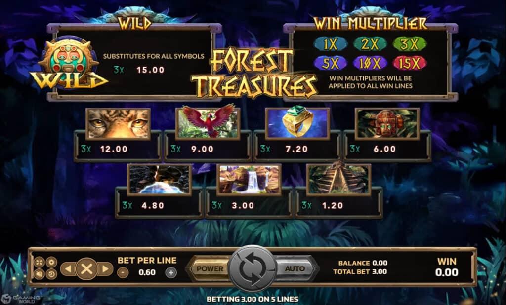Forest Treasure Joker123 info joker vip
